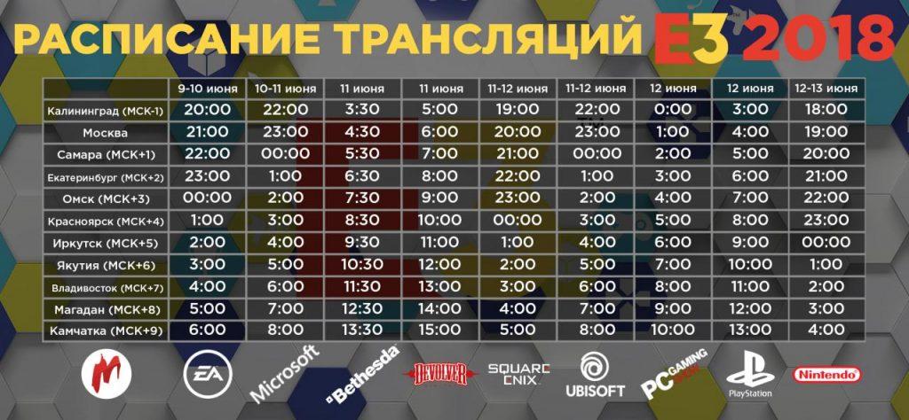 расписание трансляций Electronic Entertainment Expo
