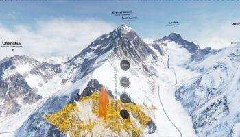 Everest в виртуальной реальности